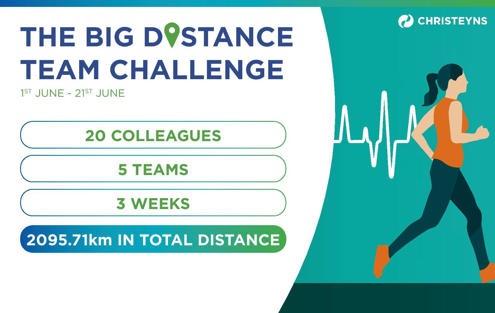The Big Distance Team Challenge